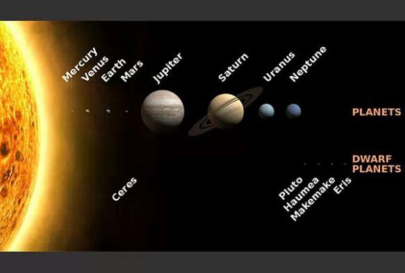 Dwarf Planets -2