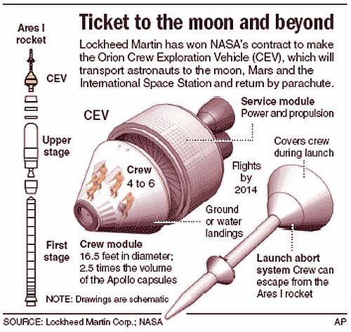 Exploration vehicle -1