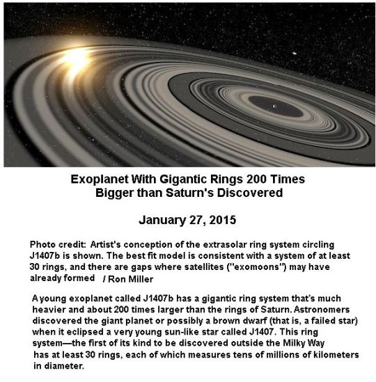 Exoplanet Ring like Saturn