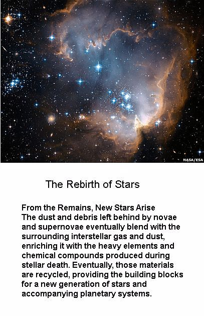 The rebirth of stars