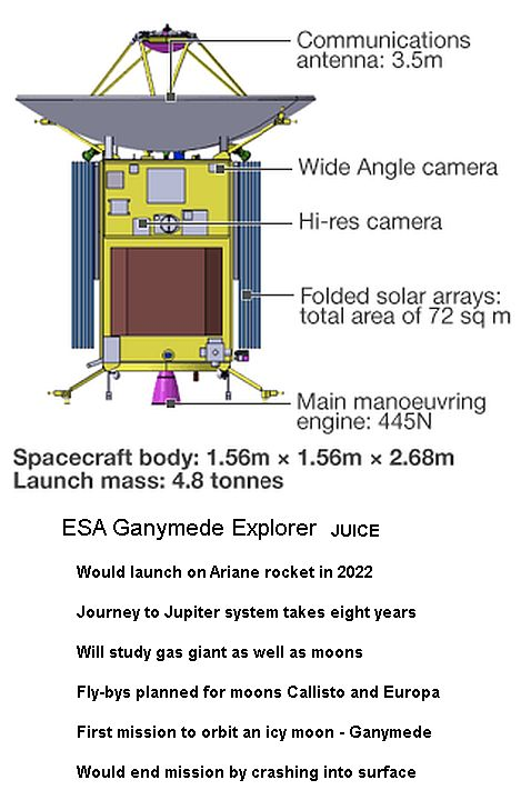 ESA JUICE Explorer