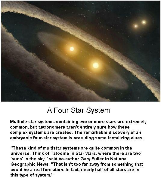 Four star system -1