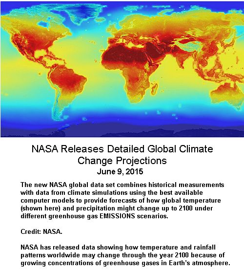 NASA Projections