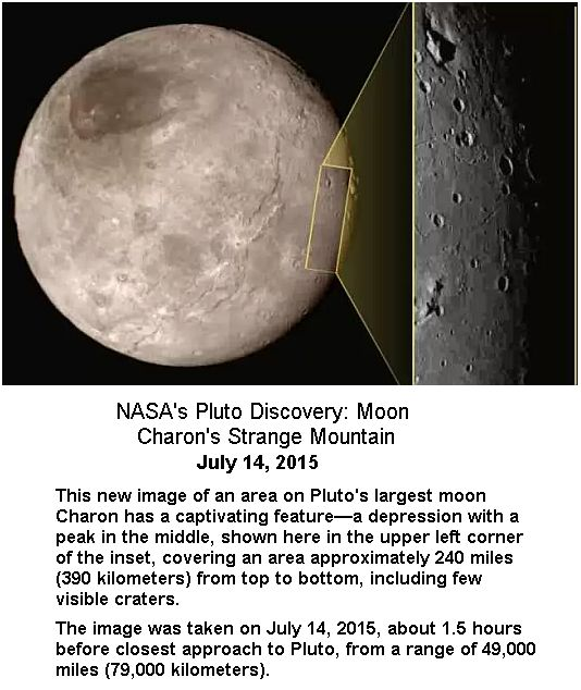 Image of Moon Charon