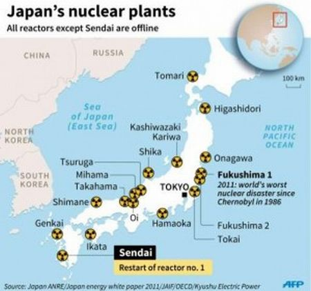 Japan nuclear power 2015