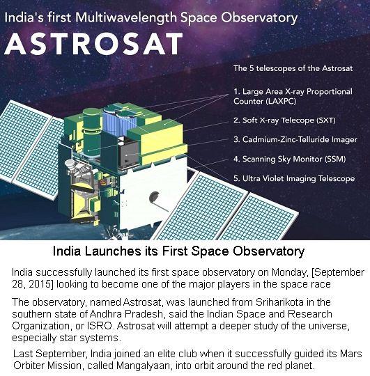 Details os Astrosat