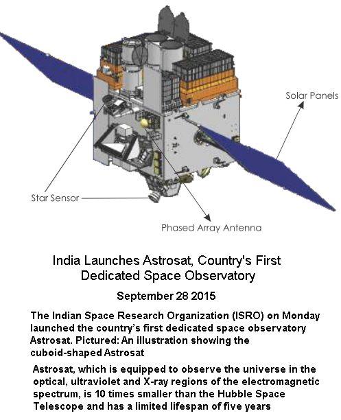 Indian Astrosat