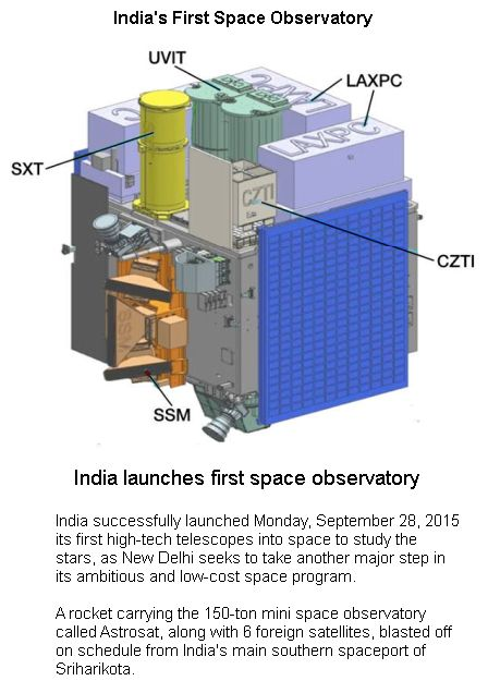 India's Space observatory