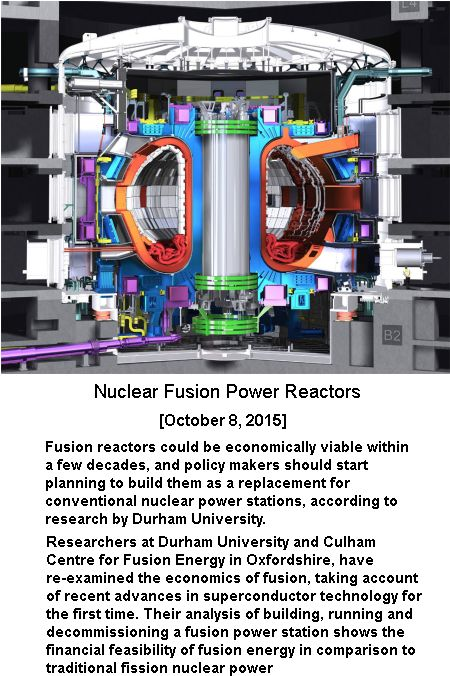 ITER nuclear fusion