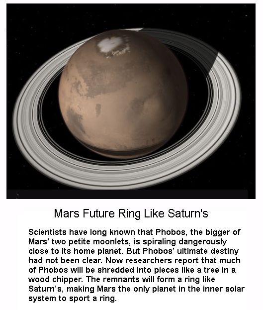 Mars Future Ring