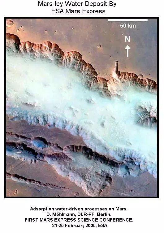 Mars Icy water deposit