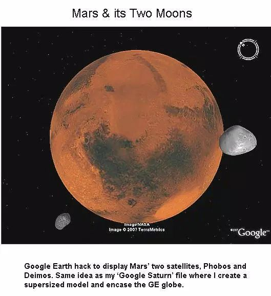 Mars & its Moons Sizes