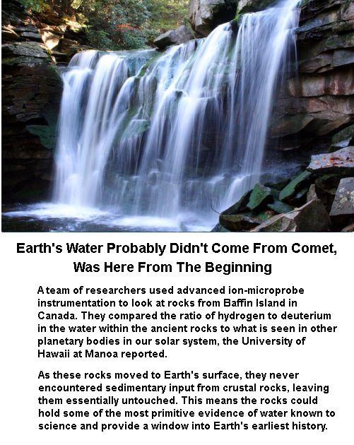 Origin of water -1