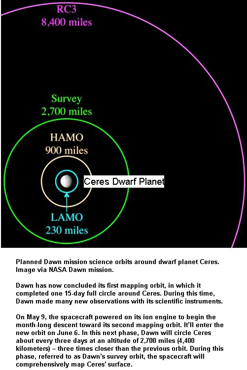 Dawn closer to Ceres