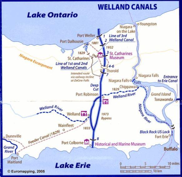 Welland Canal, Niagara Falls, Canada