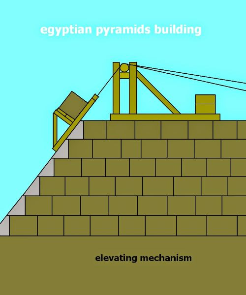 Egyptian Pyramid building -1