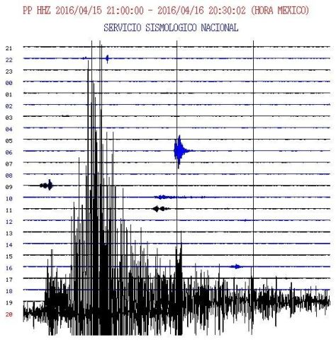 Equador Earthquake -1B