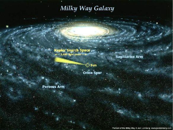 Galaxies -5