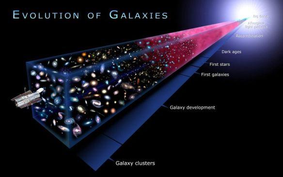 Galaxies -6