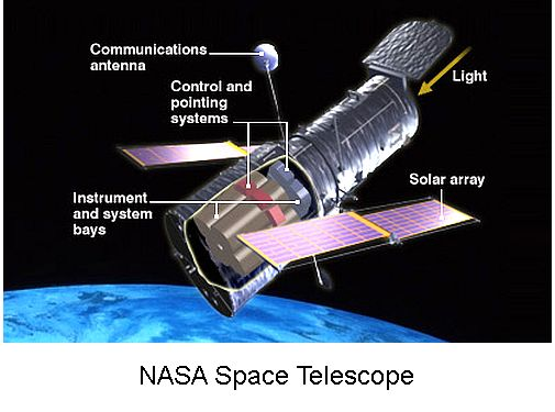 Hubble Telescope -1