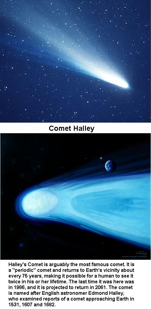 Comet Halley -1