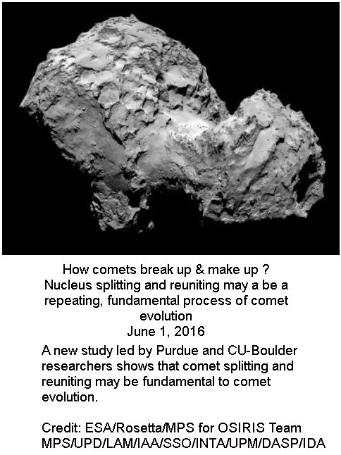 Comets break up -1