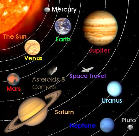 Neptune Orbit