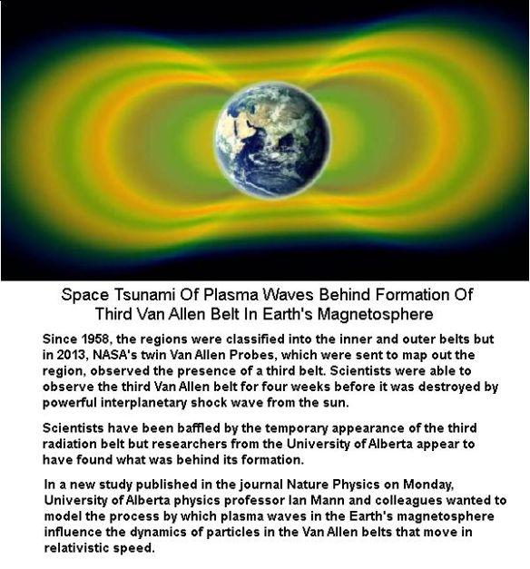 Plasma waves