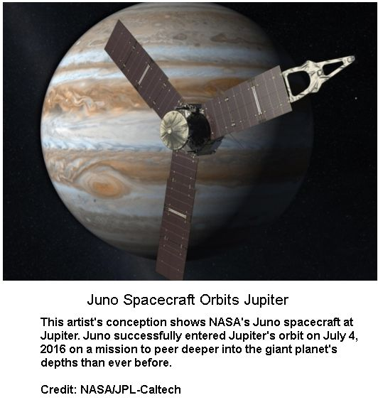 Juno Orbits Jupiter