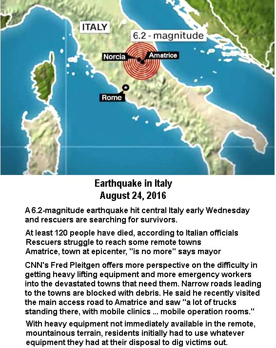 Earthquake Location 2016 August