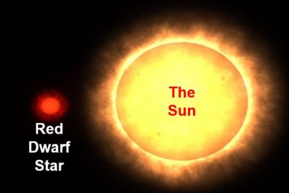 comparison-of-our-sun-and-dwarf-star