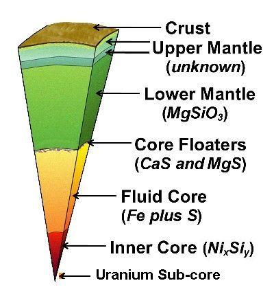 earth-core-cutaway-1