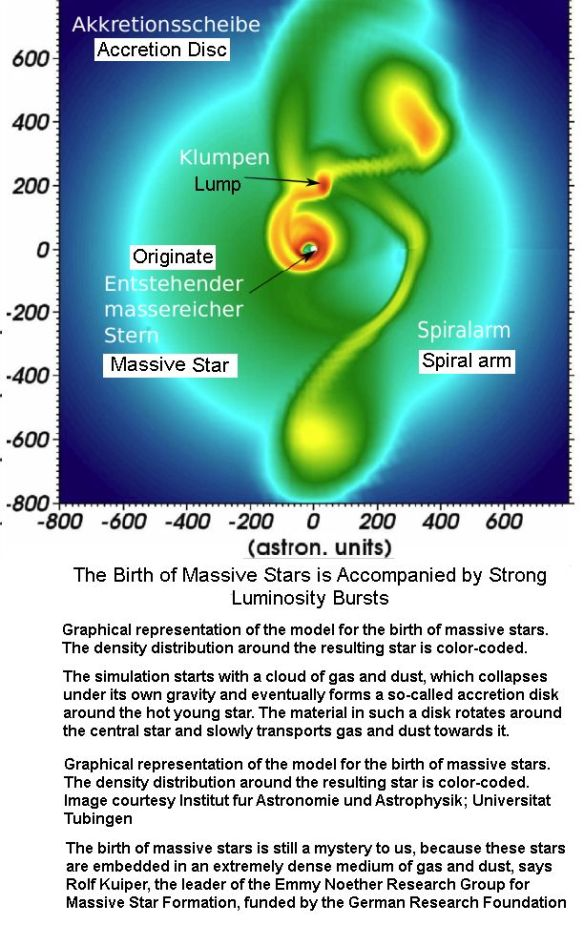 luminosity-of-birth-star-1