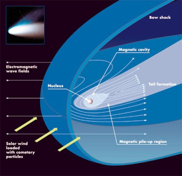 comet-structure-3