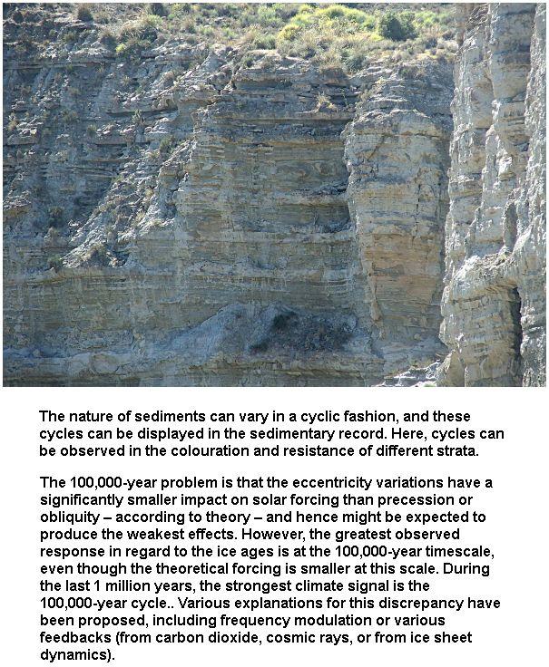 nature-of-sediments