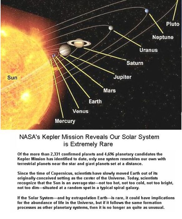 our-solar-system-2