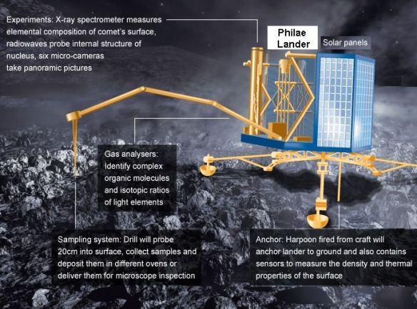 philae-lander