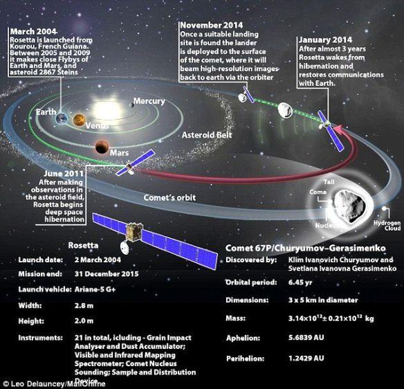 rosetta-mission