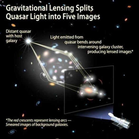 gravitational-lensing-1