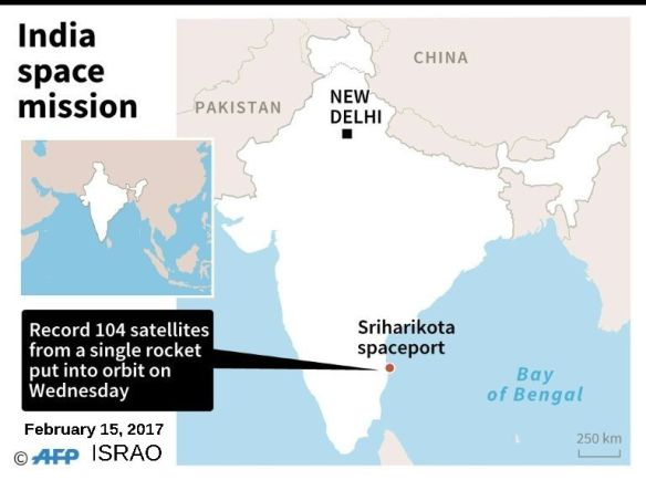 isro-launch-site