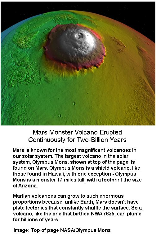 mars-volcano-olympus-mons