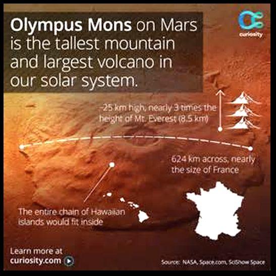 olympus-mons-volcano-8