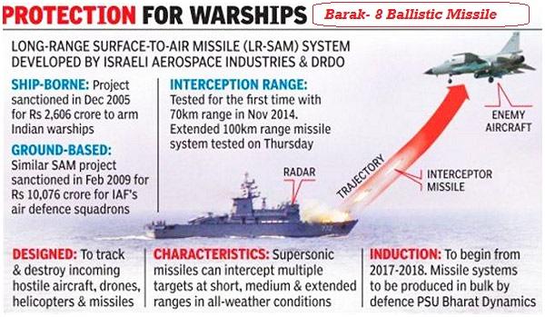 Image result for india test fires brahmos extented range missile
